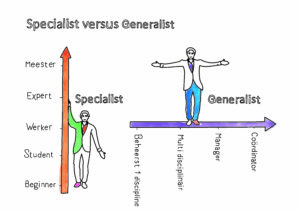 Generalist specialist